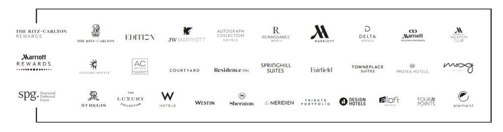 Marriott Rewards Hotel Marken Portfolio