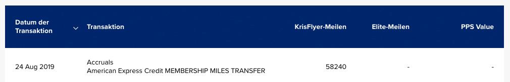 Kontoübersicht Singapore Airlines KrisFlyer-Meilen